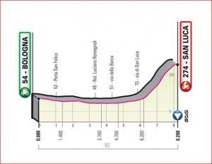 Sabato 11 maggio, 1a tappa: Bologna – San Luca (Cronometro, 8.2 km)