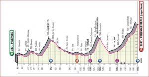 Tredicesima tappa: Pinerolo – Ceresole Reale Lago Serrù (corsa in linea km 196)