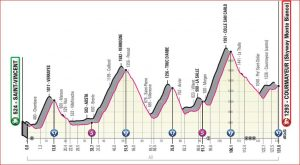 Quattordicesima tappa: Saint-Vincent – Courmayeur (corsa in linea 131 km)