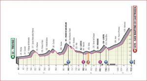Diciannovesima tappa Treviso – San Martino di Castrozza