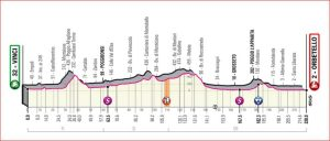 Terza tappa: Vinci – Orbetello (corsa in linea 220 km)