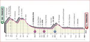 Quinta tappa: Frascati – Terracina (corsa in linea 140 km) da finire