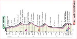 Sesta tappa: Cassino – San Giovanni Rotondo ( corsa in linea 238 km)